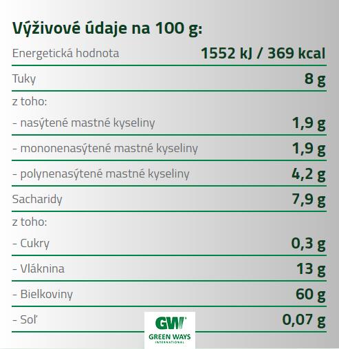 chlorella green ways vyzivova tabulka ucinky vitaminy bielkoviny tuky sansport