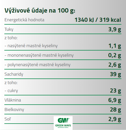 zeleny jacmen green ways vyzivova tabulka ucinky vitaminy bielkoviny tuky sansport